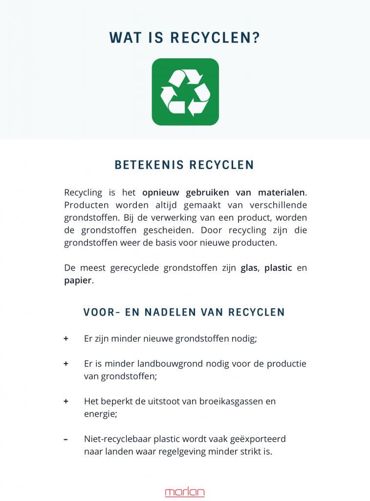 wat-is-recyclen-betekenis