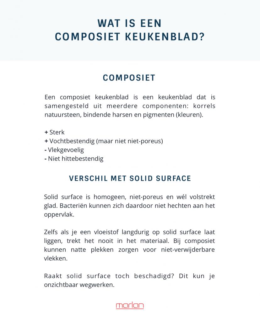 wat-is-composiet-keukenblad